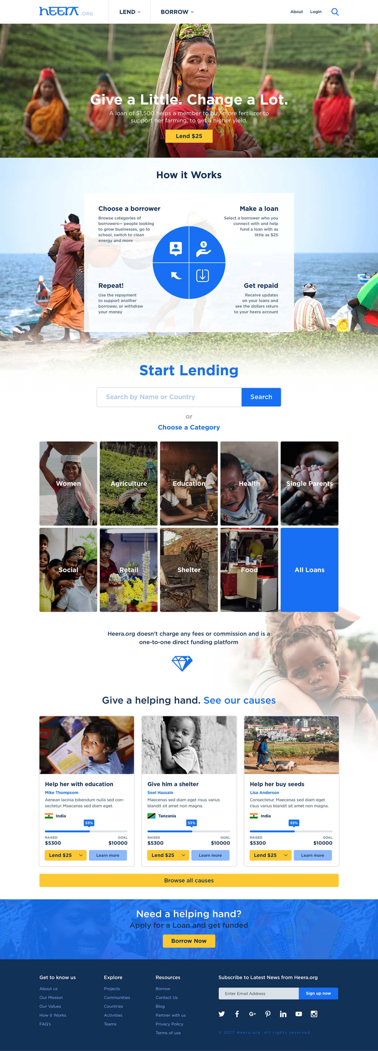 Funding Platform Website Design and Development